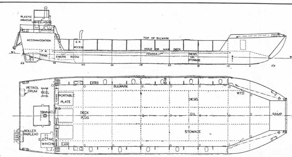 Us Navy Landing Craft Tanks Mk5 1940